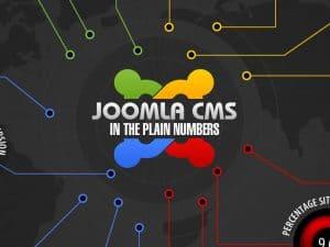 Joomla 3.5 มีฟิวเจอร์อะไรใหม่? - รับทำเว็บไซต์ Joomla,แก้เว็บ Joomla