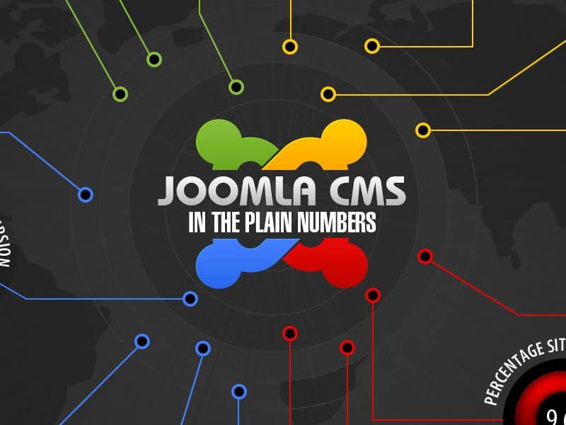 Joomla 3.5 มีฟิวเจอร์อะไรใหม่?