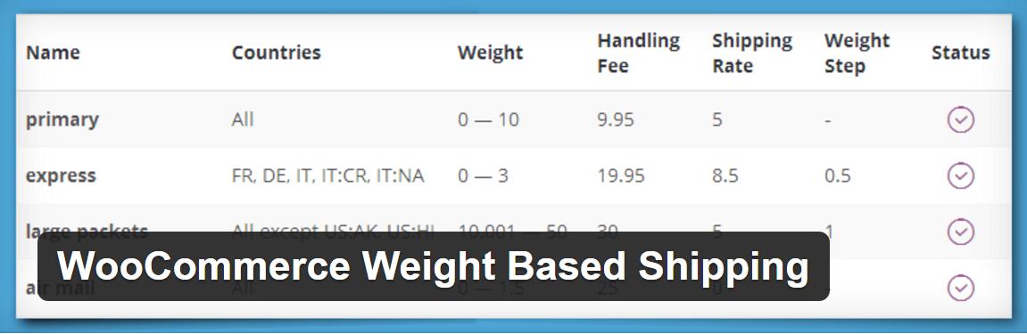 คำนวณค่าจัดส่งสินค้าตามน้ำหนัก Woocommerce wordpress