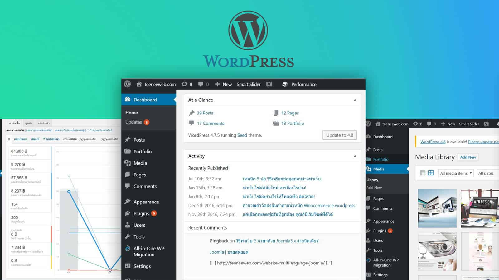 รับทำเว็บไซต์ด้วย wordpress