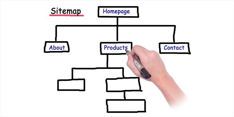 Sitemap ของเว็บไซต์ | ทำไมต้อง จ้างบริษัททำเว็บไซต์ ?
