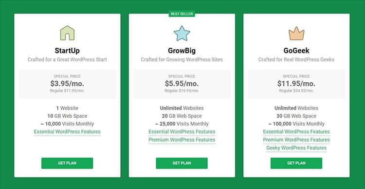 แพคเกจ WordPress Hosting ของ SiteGround